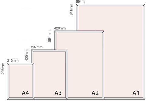 Форматы рамок для фотографий размеры стандартные